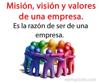 La misión, visión y valores de una empresa, son la razón de ser de la misma.