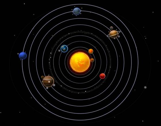 solar system map 3d - photo #44