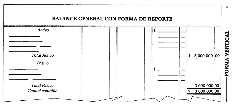 Ejemplo De Balance General Con Forma De Reporte