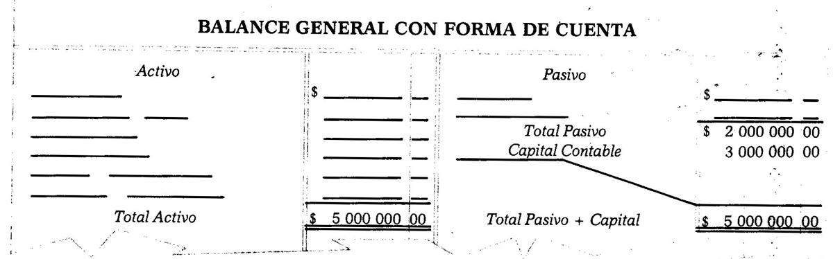 Ejemplo De Balance General Con Forma De Cuenta