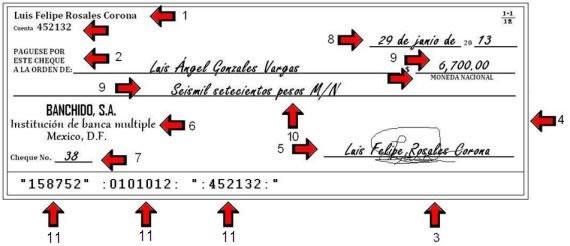 Estructura de un cheque