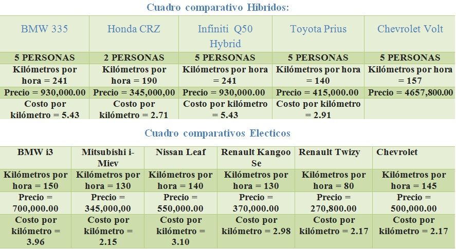 Ejemplo De Cuadro Comparativo