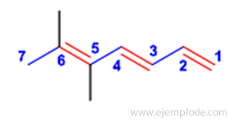 2-metil-1,3-butadieno o Isopreno