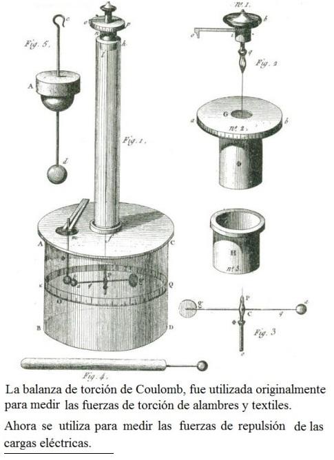 ejemplo de ley de coulomb