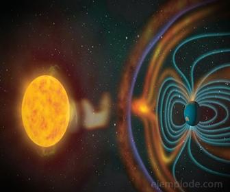 Radiación Solar que incide sobre la Tierra
