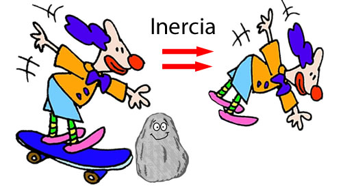Ejemplo de inercia, patineta y roca.
