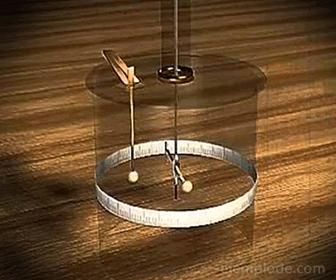 Balanza de Torsión para demostración de los Polos Magnéticos