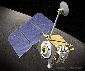 Ejemplo de Movimiento Relativo, Sonda Espacial