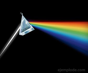 Prisma de Newton en que la luz blanca se divide