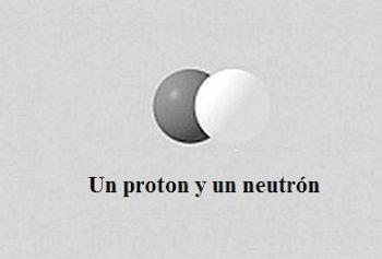 Ejemplo de un protón y un neutrón