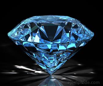 Diamante, ejemplo de Dureza