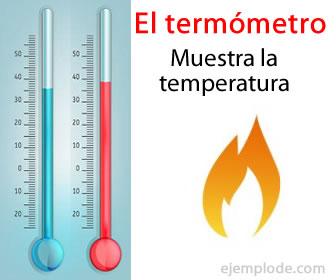 Un termómetro marca la temperatura físicamente