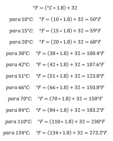 Ejemplos de Conversión de Celsius a Fahrenheit
