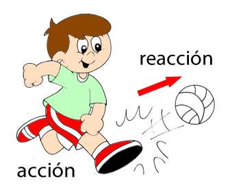 A toda acción hay una reacción. Chico pateando pelota.