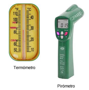 Termómetro y pirómetro
