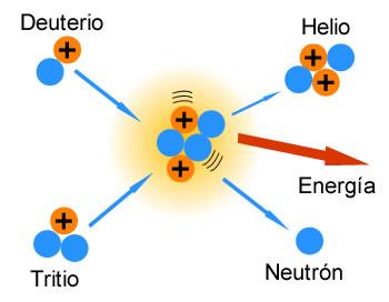 fusionnuclear.jpg