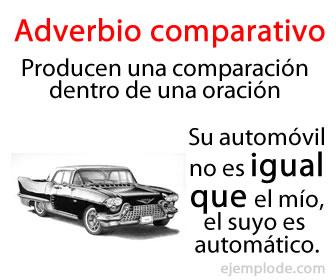 Los adverbios permiten hacer una comparación dentro de una oración.