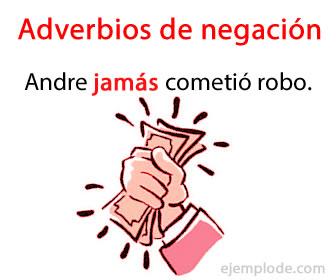 Los adverbios son una clase de palabras que en español se emplean para modificar un verbo.