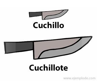 Aumentativos, cuchillo, cuchillote.