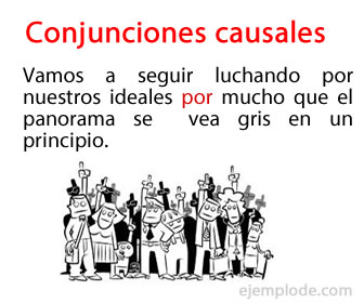 Las conjunciones causales son un tipo de conjunción que, como su nombre lo sugiere, expresan un valor causal: estas conjunciones introducen oraciones o grupos de palabras que nos indican la causa o el motivo de algo, es decir, por qué o cuál es la razón por la que sucede determinada acción.
