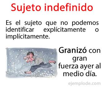 En el sujeto indefinido no podemos identificar en forma explicita o implícita al sujeto.
