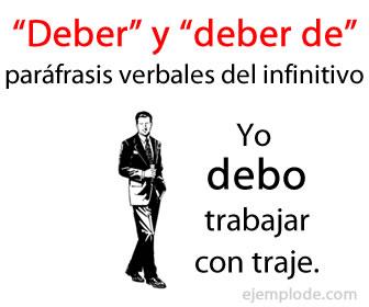 """El uso correcto de las paráfrasis verbales de infinitivo, """"deber"""" y """"deber de""""."""