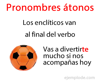 Los pronombres átonos enclíticos van al final del verbo