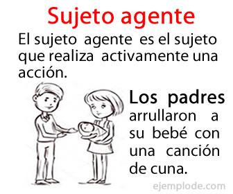 El sujeto agente ejecuta la acción de la oración y es contrario al sujeto paciente.