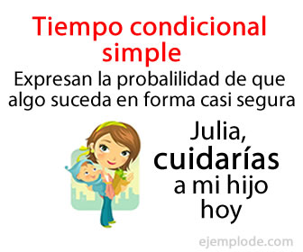 El tiempo condicional simple expresa la probabilidad de que algo suceda en forma casi segura.