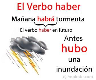 El verbo haber también funciona como auxiliar en los tiempos compuestos de otros verbos.
