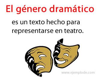 Género dramático, hecho para representarse en el teatro.