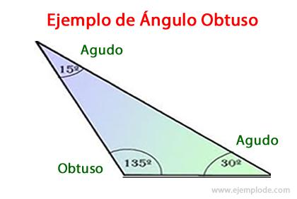 Ángulo Obtuso en Triángulo Escaleno