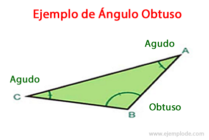 Ángulo Obtuso en Triángulo Isósceles