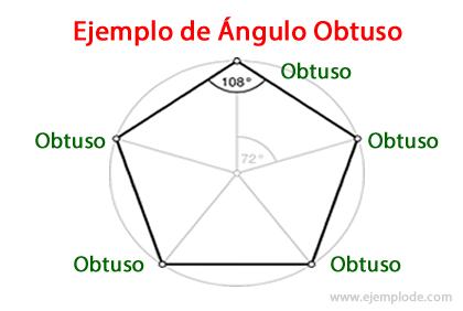 Ejemplo de Ángulo Obtuso en un Pentágono