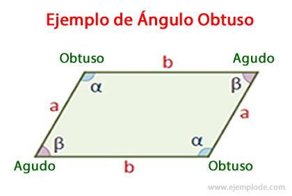 Ejemplo de Ángulo Obtuso en Romboide