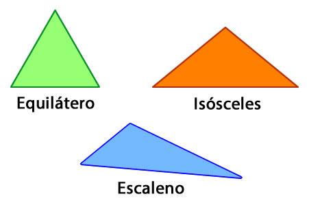Resultado de imagen para triangulo equilatero isosceles y escaleno