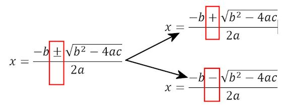 ejemplo de funci u00f3n cuadr u00e1tica