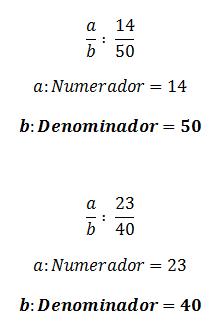 Ejemplos de Denominador