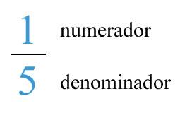 Denominador