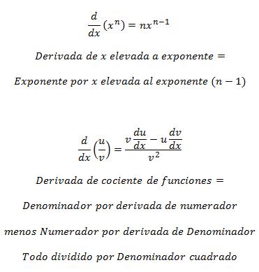 Fórmulas para Derivar