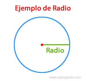 Ejemplo de Radio