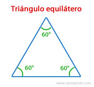 Ángulos en un Triángulo Equilátero