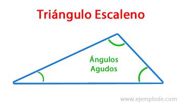Ángulos en un Triángulo Escaleno