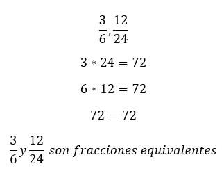 Ejemplo de dos fracciones equivalentes