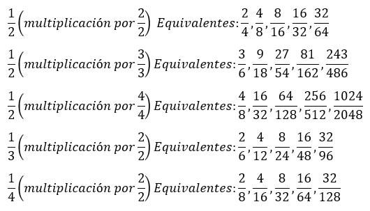 Fracciones equivalentes por multiplicación