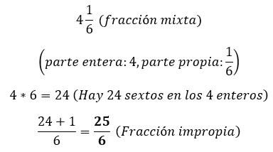 Conversión de fracción mixta a fracción impropia