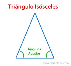 Ángulos en un Triángulo Isósceles