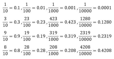 Ejemplos de notación decimal con fracciones