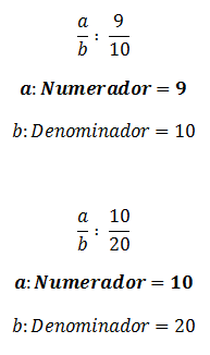 Ejemplos de Numerador