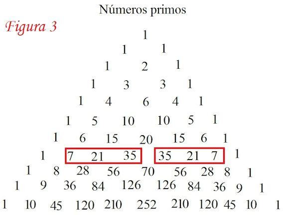 Números primos
